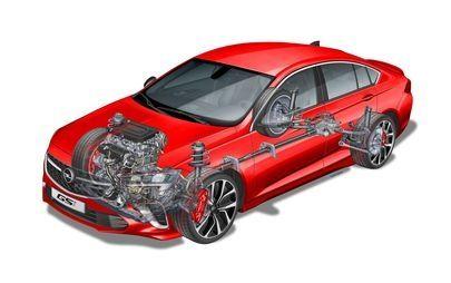 Νέο Opel Insignia GSi με Προηγμένο Σύστημα AWD για Άριστη Ελκτική Πρόσφυση σε όλες τις Συνθήκες